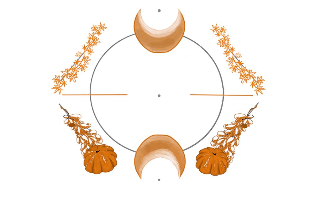Mabon: Wanneer appelen en bladeren vallen